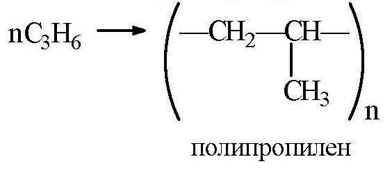 Фото – схема полимеризации молекул алкена для получения полипропилена
