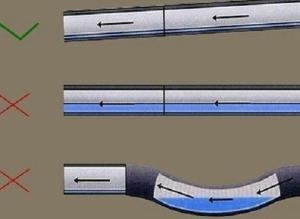 Фото - типичные ошибки при установке трубопровода наружной канализации