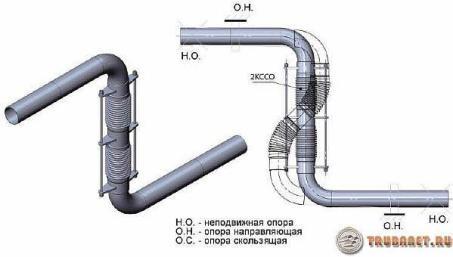 фото: установка сильфонного компенсатора для отопления