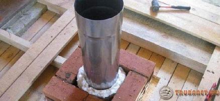 фото: чем обмотать металлический дымоотвод