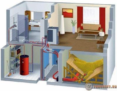 фото: отопление частного дома
