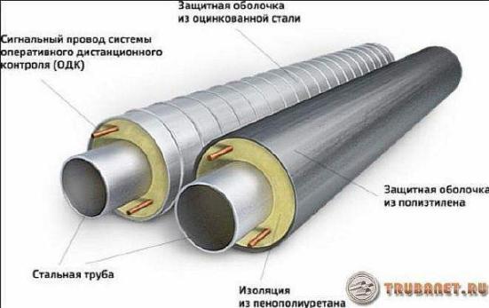 фото: теплоизоляция трубопровода