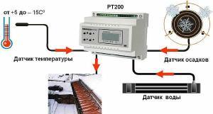 Фото – терморегулятор для греющего провода
