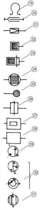 Фото - схема условных обозначений трубопроводов