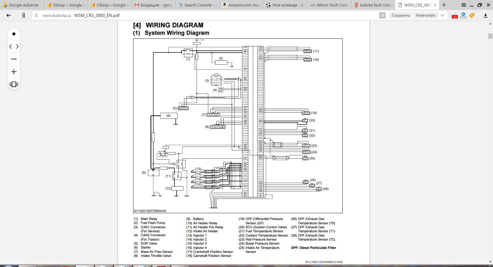 medium resolution of kubota tractor manuals pdf wiring diagrams truck kubota bx2200 service manual kubota starter wiring diagram