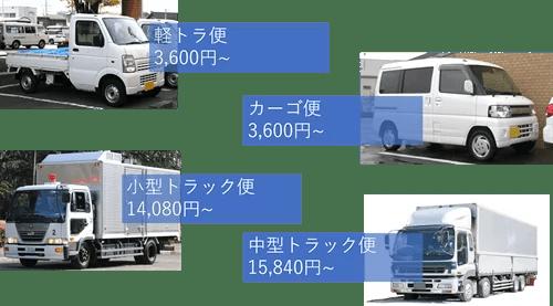ハコベルのトラック車種
