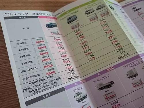 日産レンタカーパンフレット料金表