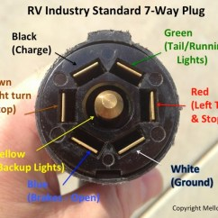 7 Round Pin Trailer Wiring Diagram Carrier Furnace Truck Camper 6-pin Umbilical – Adventure