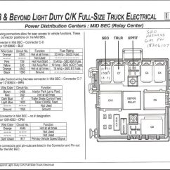 Truck Lite Wiring Diagram Gl1800 Plow Harness Mounting