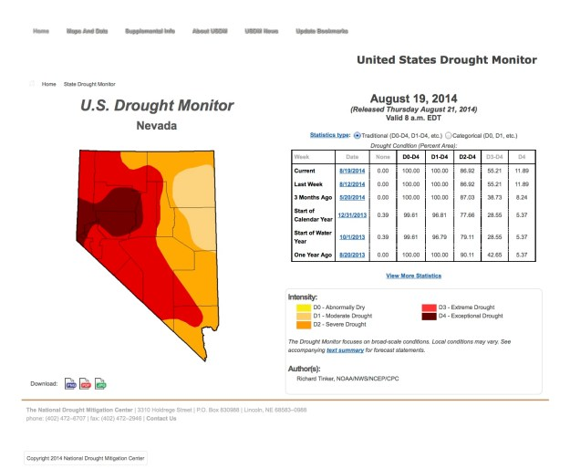 August 19, 2014 Drought Map of Nevada