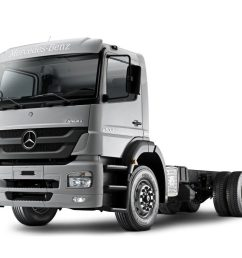 mercedes benz axor service repair manuals pdf [ 1024 x 768 Pixel ]