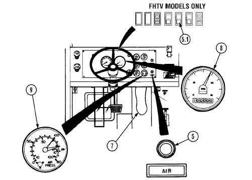 FHTV model vehicles