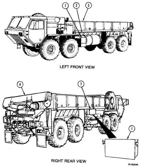 Figure 1-10. M977 Cargo Vehicle Components Location