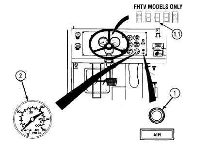 Battery Warning Lights Battery Status Light Wiring Diagram