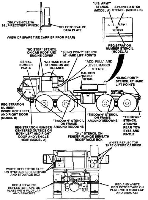 M983 Tractor Vehicle Without Crane