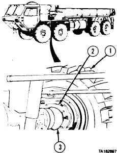 10-3. TRUNNION BEARING INSPECTION, NO. 1 AND NO. 2 AXLES.