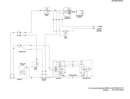small resolution of fo 3 hydraulic schematic m983 w o crane sheet 4 of 7 hydraulic