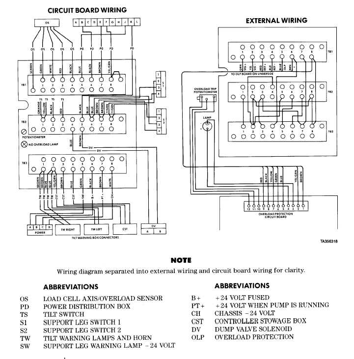wiring diagram for trailer lighting board