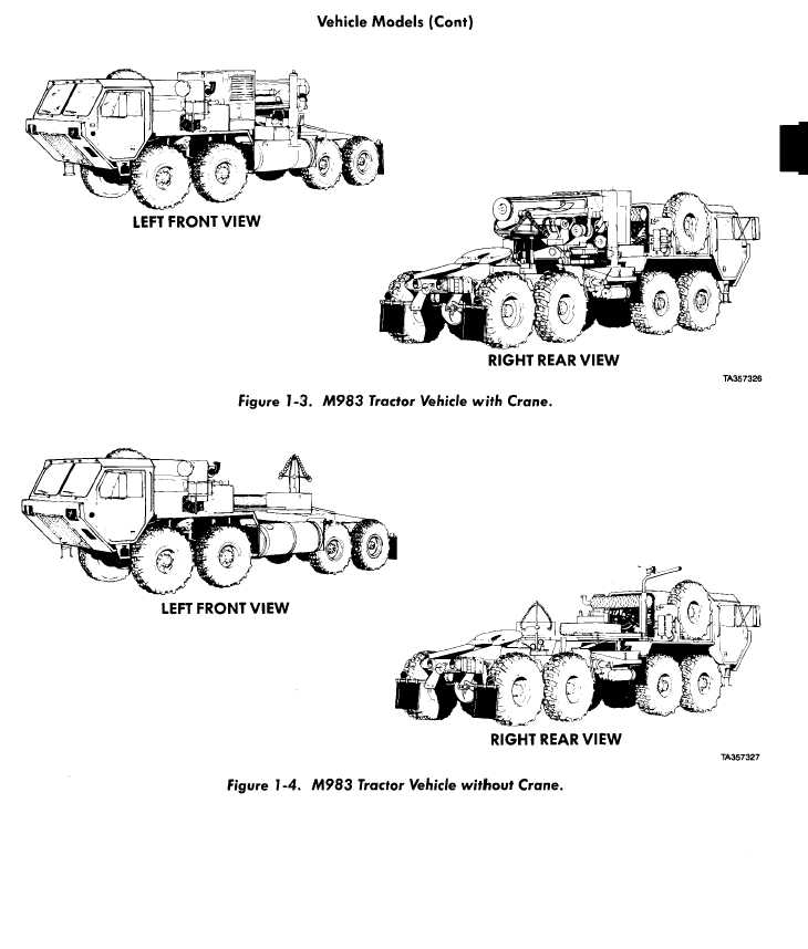 Figure 1-3. M983 Tractor Vehicle with Crane