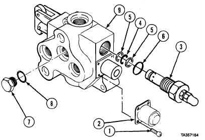 20-7. PRIMARY PUMP HYDRAULIC MOTOR CONTROL VALVE REPAIR (M978)