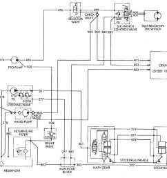 fo 1 hydraulic schematic m983 w crane sheet 9 of 11 crane schematic drawing [ 980 x 817 Pixel ]