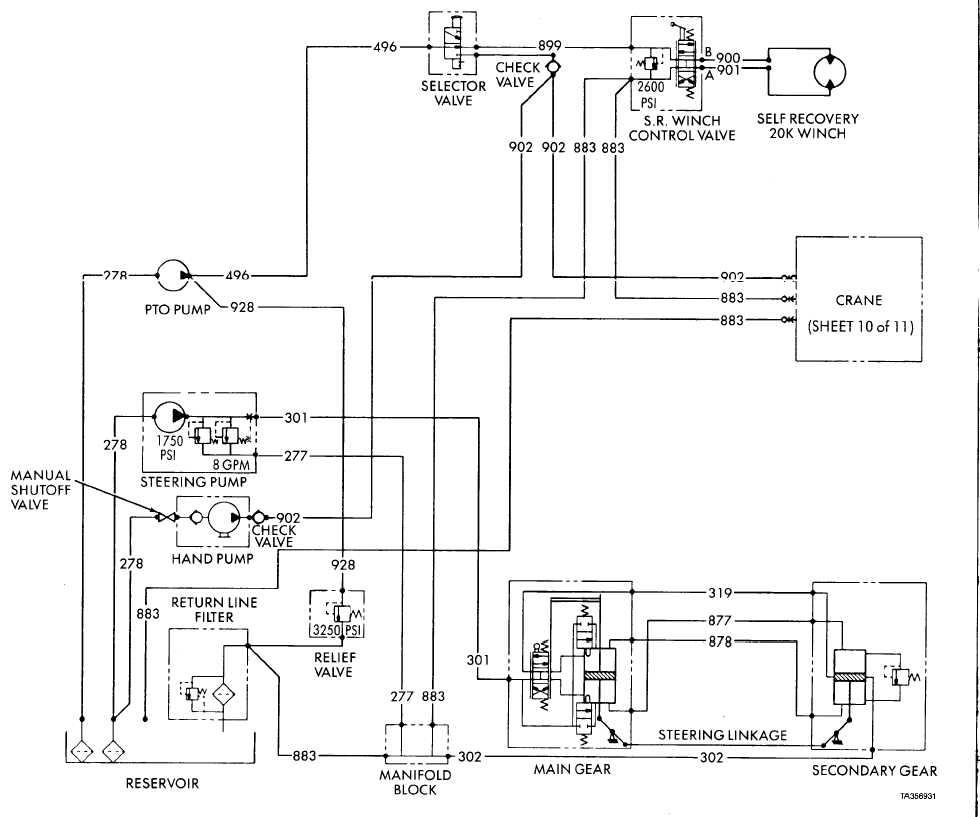 hight resolution of fo 1 hydraulic schematic m983 w crane sheet 9 of 11 crane schematic drawing