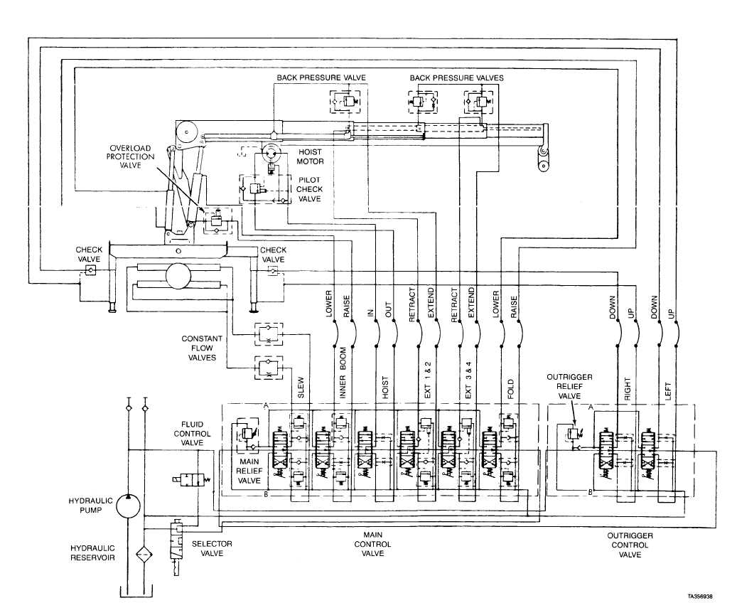 FO-1. Hydraulic Schematic (M983 Crane) (Sheet 10 of 11)