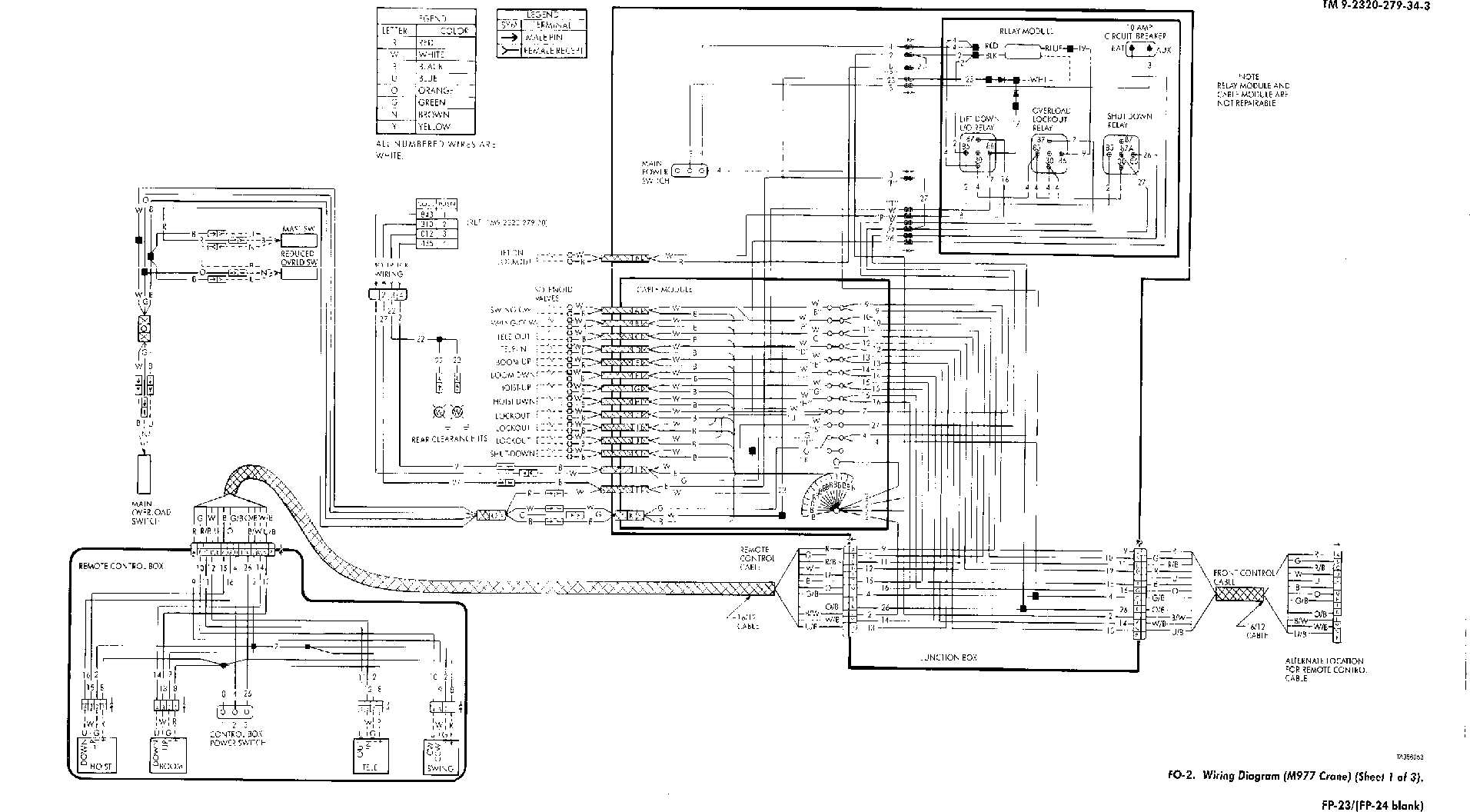 FO-2. Wiring Diagram (M977 Crane) (sheet 1 of 3)