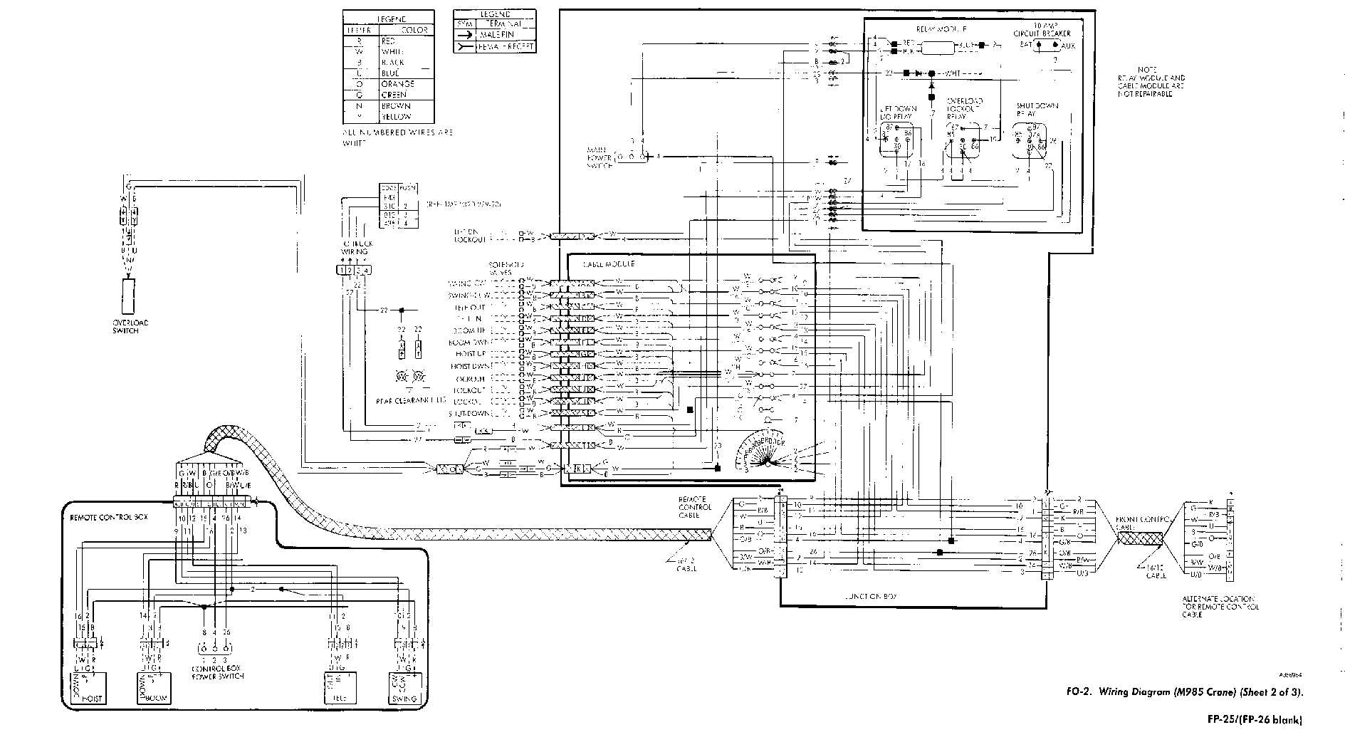 FO-2. Wiring Diagram (M985 Crane) (sheet 2 of 3)
