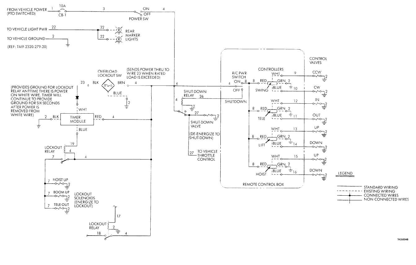 hight resolution of demag hoist circuit diagram efcaviation com tm 9 2320 279 34 3 740 1 demag hoist circuit diagram efcaviation com overhead crane electrical wiring