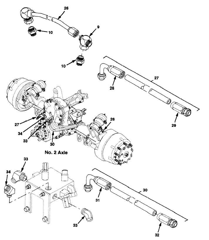 Figure 165. Central Tire Inflation System (CTIS) (Sheet 3