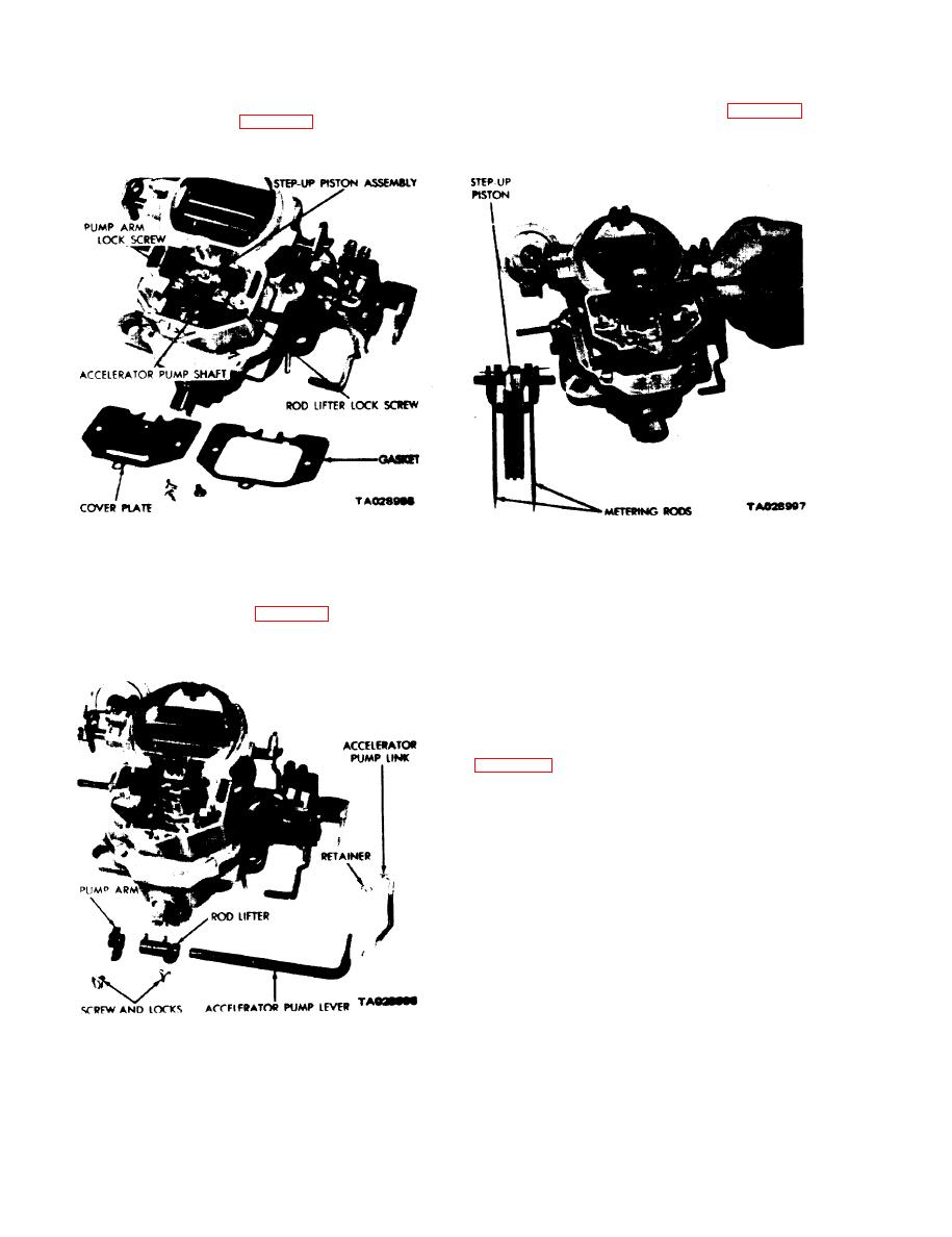Figure 12-2. Removing the Step-Up Piston Cover Plate.