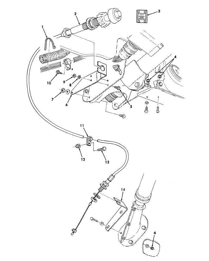 Figure 468. Hand Throttle Control Kit