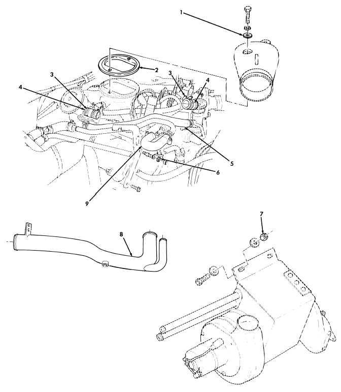 Figure 364. Arctic Kit, Fuel Injection Pump, Engine