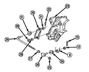 5-6. TRANSFER CASE LINKAGE AND CONTROL LEVER ASSEMBLY