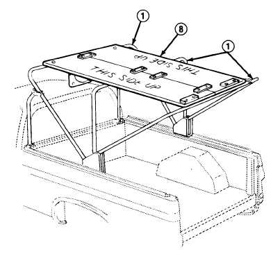 11-32. ROOF PANELS AND SUPPORTS REPLACEMENT (M1008 AND
