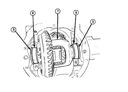 6-5. FRONT AND REAR AXLE DIFFERENTIAL REPLACEMENT (M1009