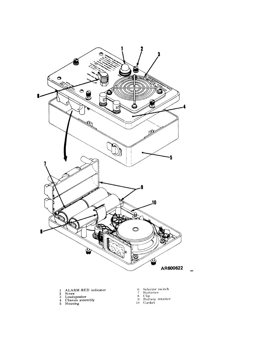 Figure 3-23. M42 alarm unit battery installation.