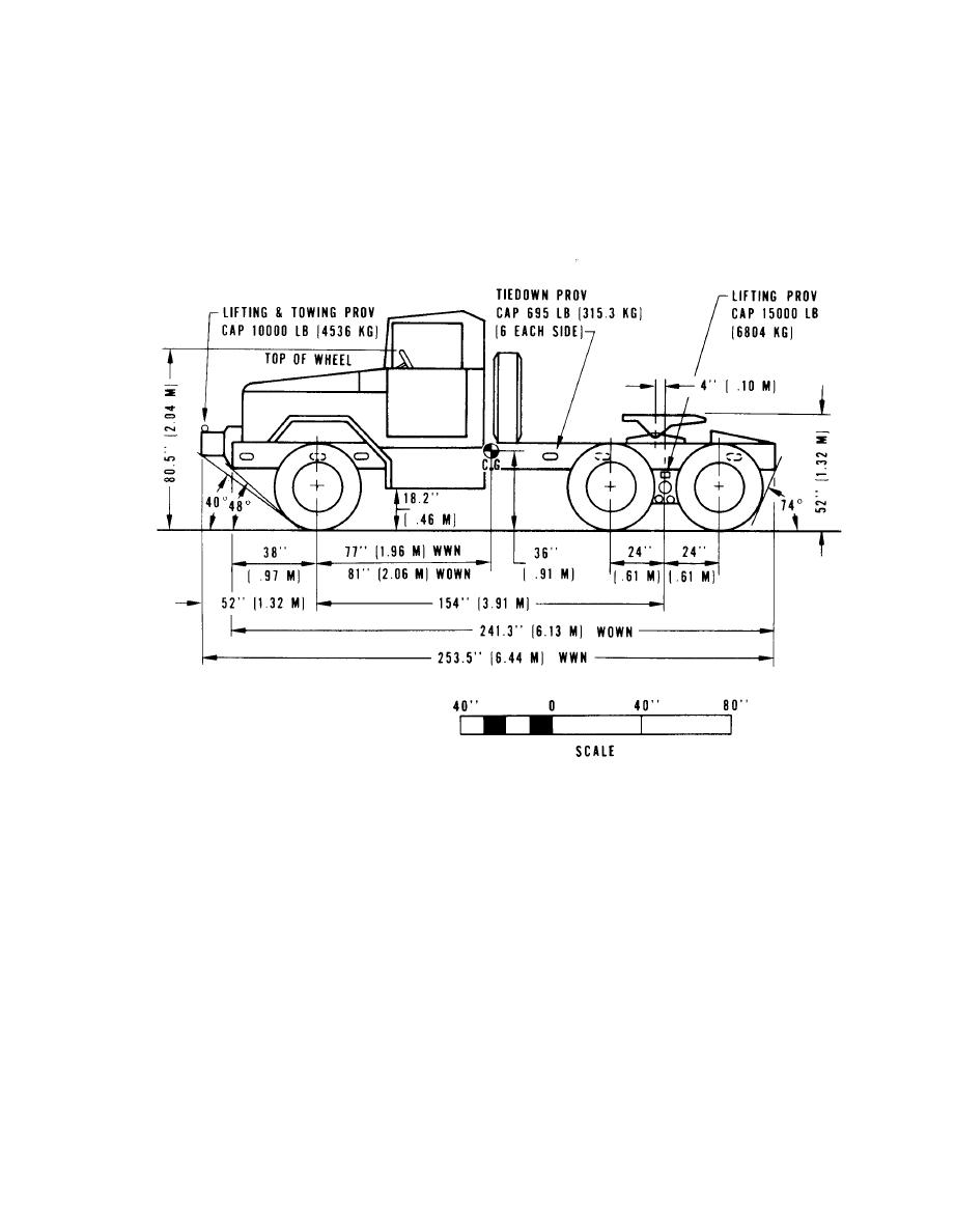 Figure 2-25. Side elevation, truck, tractor, WWN and WOWN