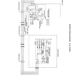 military m1009 wiring diagram imageresizertool com engine wiring harness engine wiring harness [ 899 x 1161 Pixel ]