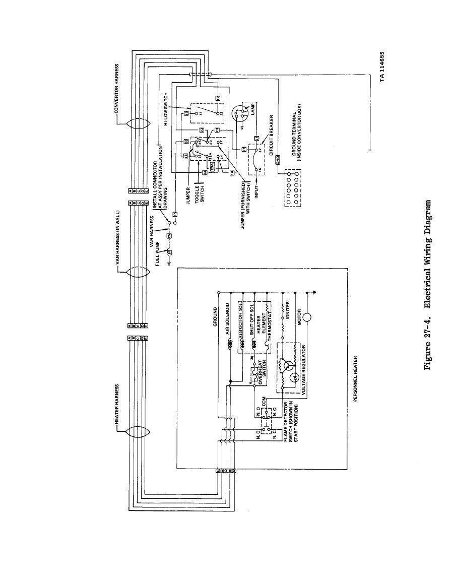 medium resolution of military m1009 wiring diagram imageresizertool com engine wiring harness engine wiring harness