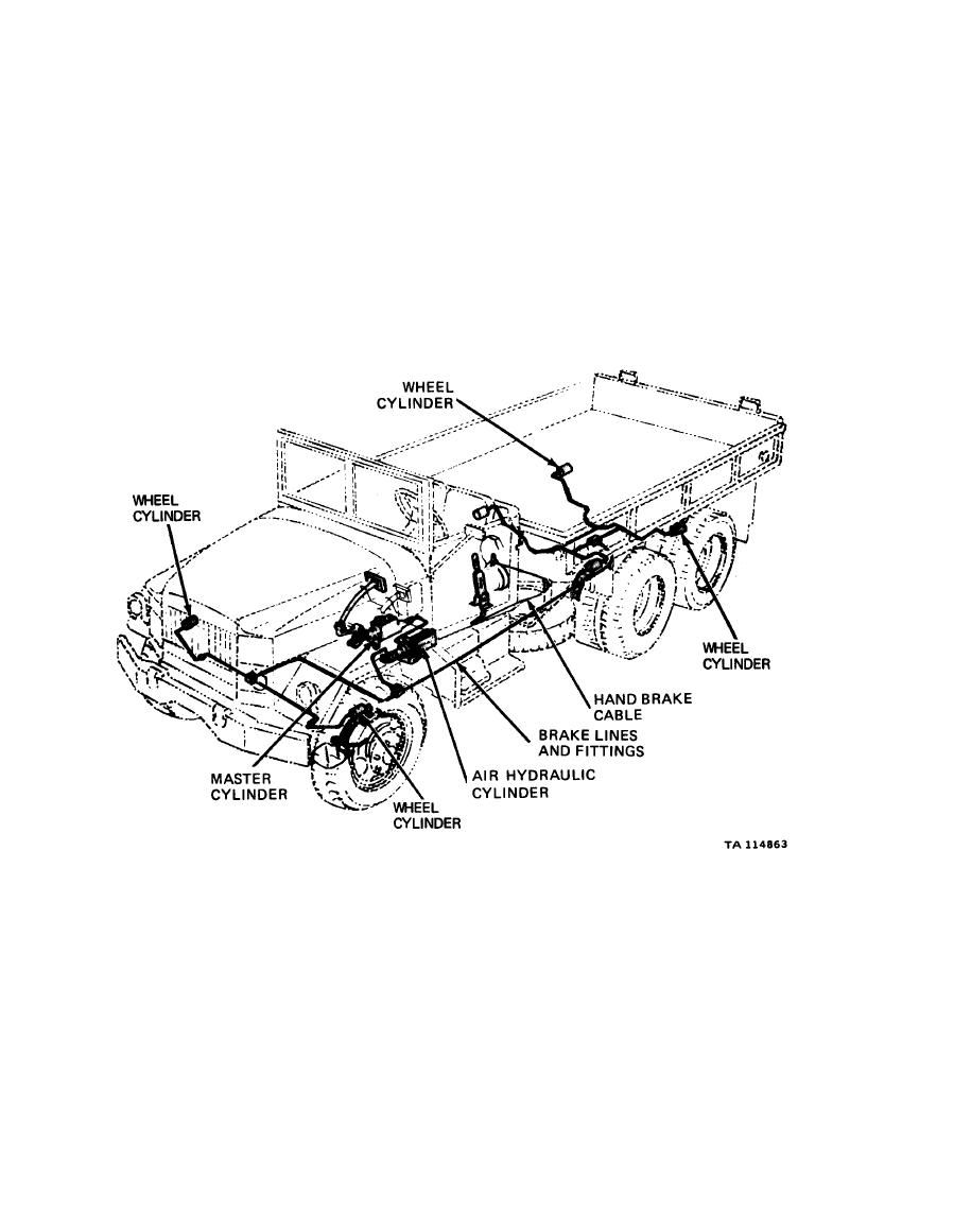Figure 46-1. Brake System Support Diagram