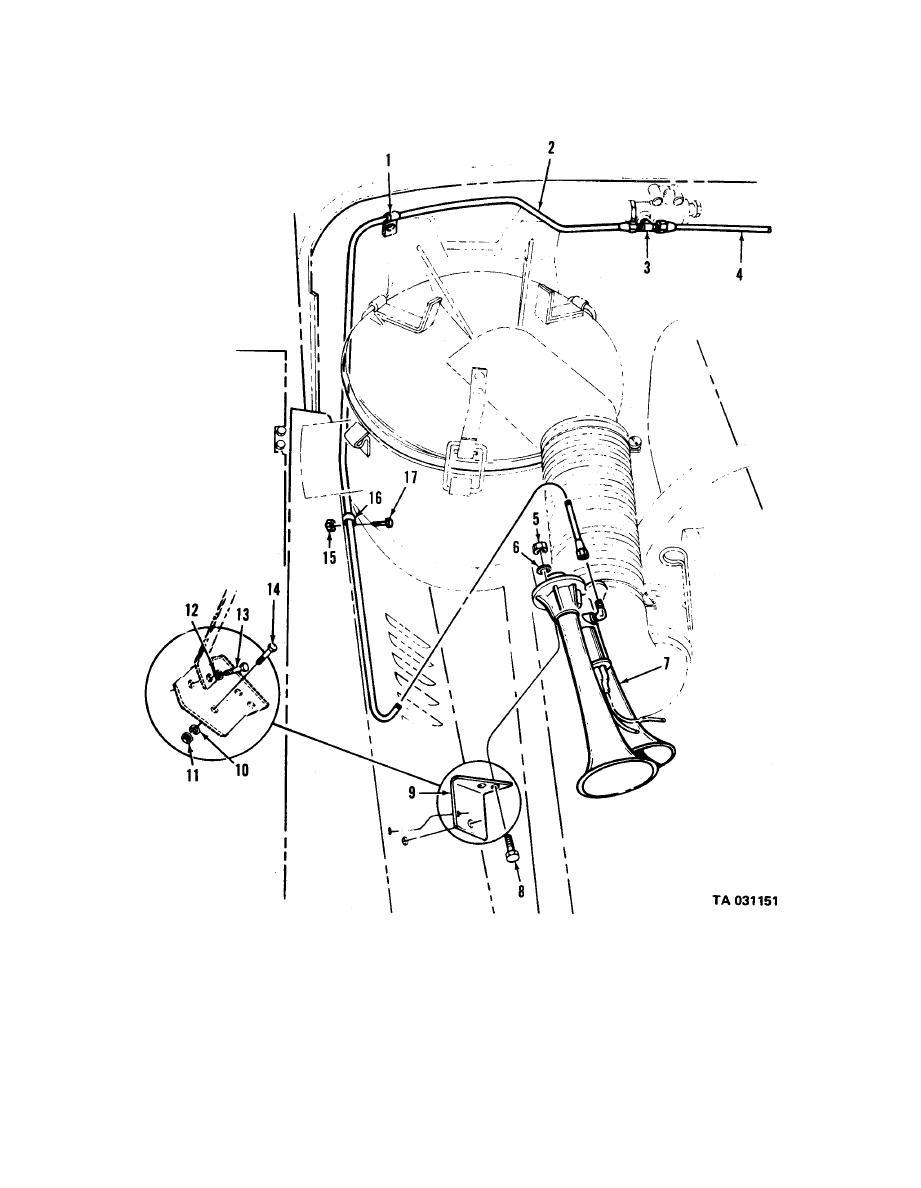 Figure 84. Air horn installation kit.