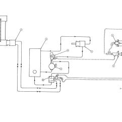 Coriolis Flow Meter Wiring Diagram 7s Bms Of Hydraulic System Schematic Get Free Image