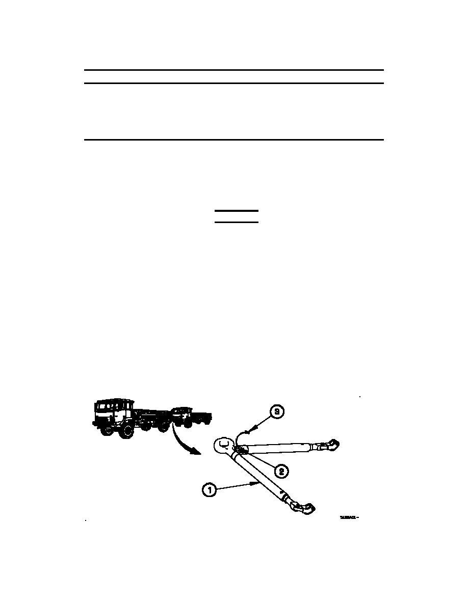 TOWBAR CONNECTION/DISCONNECTION