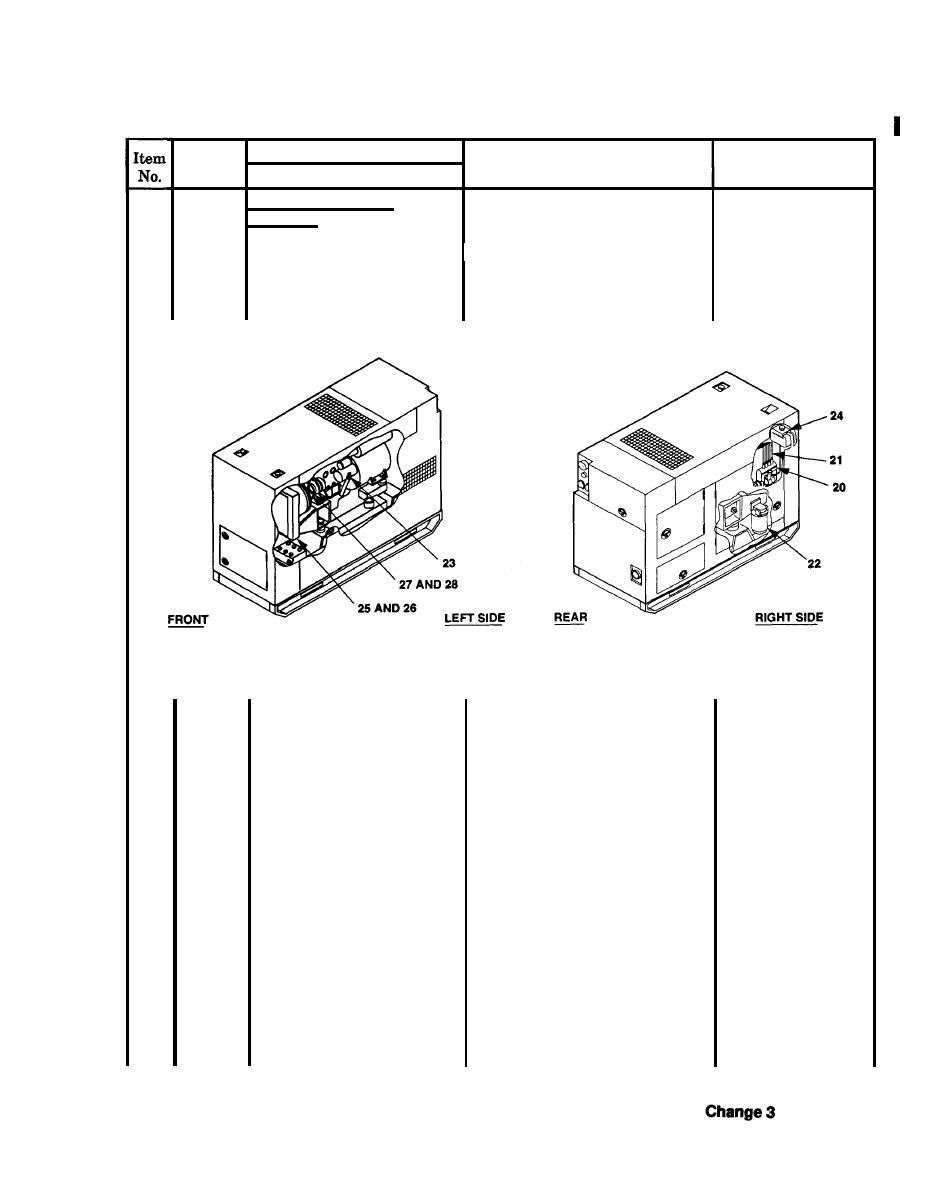 Table 2-2. Operator Preventive Maintenance Checks and