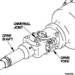 DRIVE SHAFT OR UNIVERSAL JOINT UNUSUALLY NOISY WHEN