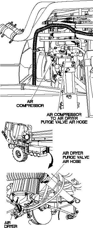 AIR SYSTEM PRESSURE BUILDS UP MORE THAN 120 PSI (827 KPA
