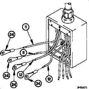 Interior Field Telephone Binding Post/Box and Conduit