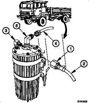 AIR DRYER REPLACEMENT/REPAIR